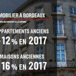 Bordeaux: les Parisiens font flamber l'immobilier