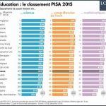 Damien Theillier: L'économie de l'enseignement et les bienfaits de la concurrence