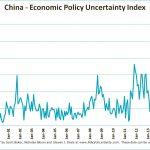 Chine: le niveau d'incertitude de la politique économique s'envole !
