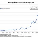 Venezuela: Le taux d'inflation annuel vient d'atteindre un nouveau sommet historique à 45.668% !!