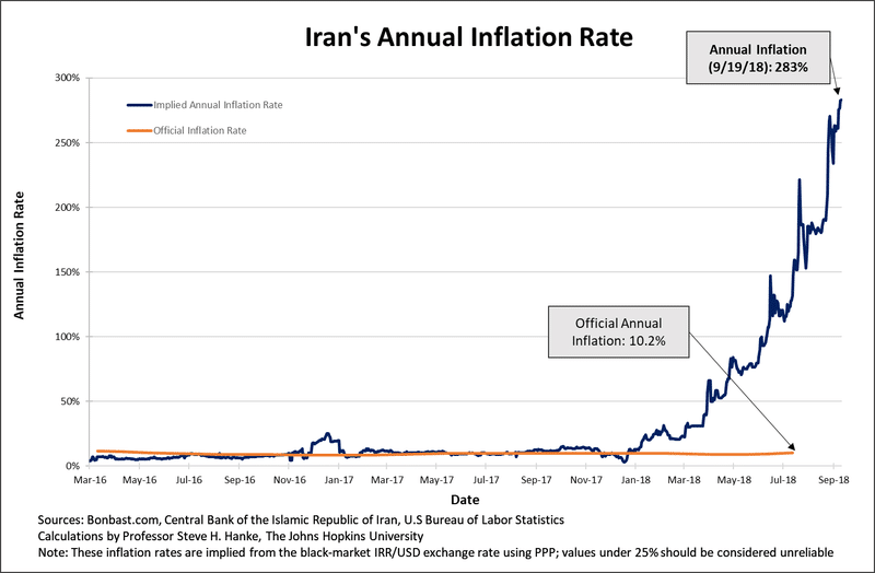 En Iran, le taux d'inflation annuel vient d
