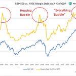 Après la bulle internet en 2000, la bulle immobilière en 2007,… Place à la bulle universelle !!