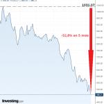 La chute se poursuit pour l'indice du secteur bancaire grec !! Déjà -52,8 % en 5 mois !!