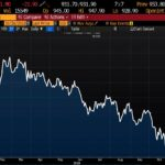 L'indice des marchés émergents (MSCI Emerging Markets) vient d'atteindre un nouveau plus bas. Déjà -28% depuis janvier 2018