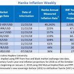 """Bilan Hebdo des pays les plus impactés par l'inflation. Le Venezuela """"champion du monde"""" avec 49.262% d'inflation !!"""