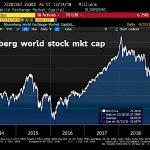 """Nicolas Chéron: """"La capitalisation boursière mondiale a fondu de 15 000 milliards depuis le premier trimestre 2018. Plus forte chute depuis 2015."""""""