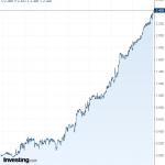 Le rendement à 1 mois US vient d'atteindre un nouveau sommet à 2,42%, soit un plus haut depuis plus de 10 ans !