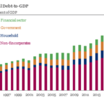 L'inquiétante trajectoire du crédit en Chine, c'est comme la bulle de la dette du Japon des années 1980