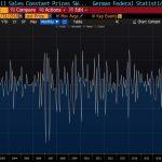 """Nicolas Chéron: """"Chute des ventes au détail de 4.3% en décembre en Allemagne, pire chiffre depuis 11 ans."""""""