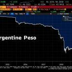 Le Peso argentin replonge ! Nouveau plus bas historique !!