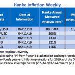 """Bilan Hebdo au 11/04/2019 des pays les plus impactés par l'inflation. Le Venezuela """"champion du monde"""" avec 88.558% d'inflation !!"""