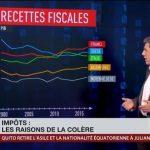 Chronique éco de Jacques Sapir: Le matraquage fiscal des classes moyennes: Impôts: l'overdose ?