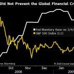 """Kevin Smith: """"Vous croyez vraiment qu'un Q.E empêchera au marché boursier de s'effondrer ?"""""""
