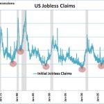 USA: Avec près de 102 millions d'américains qui ne travaillaient pas au 31 mars 2019, les inscriptions au chômage au plus bas depuis 1969