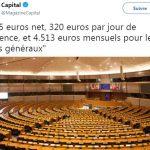 """L'extravagant train de vie des députés européens: 6.825 € net, 320 €/jour de présence, et 4.513 € mensuels pour leurs """"frais généraux"""""""