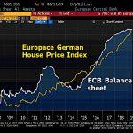 BCE, fabricant agréé de bulles ? Allemagne: Immobilier en hausse de 73,4% depuis Février 2010 !! Les prix des logements flambent à Berlin !