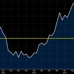 Japon: Les commandes de machines-outils ont dégringolé de -27,3% en Mai 2019. 8ème mois consécutif de repli !!