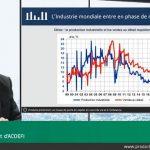 Marc Touati: «L'Industrie mondiale entre en récession ! Un ralentissement de la croissance va s'observer dans les prochains mois, c'est inévitable !!»