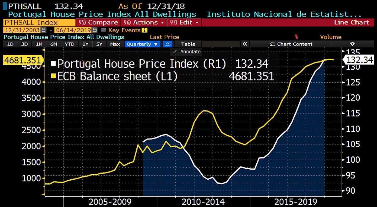 BCE, fabricant agréé de bulles ? L