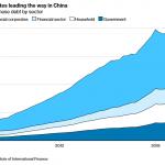 La pseudo reprise est à l'image de la croissance chinoise… Une immense bulle d'endettement !!