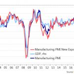 Ouch ! Allemagne: L'indice PMI manufacturier s'est établi à 41,3 en Juillet 2019. Un plus bas depuis la dernière crise financière