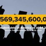 Aux Etats-Unis, le fardeau de la dette étudiante…