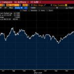 Dingue ! La marée montante des obligations mondiales à rendement négatif vient d'atteindre un nouveau record à près de 14.000 milliards $ !!