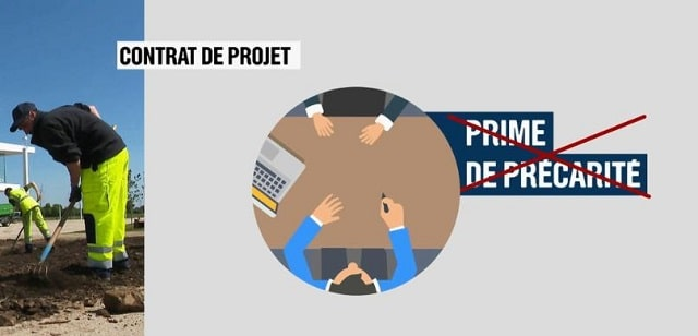 Fonction publique: un nouveau contrat pour les agents. La précarisation en marche !