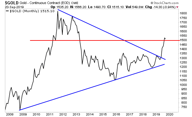 gold-triangle-3000$