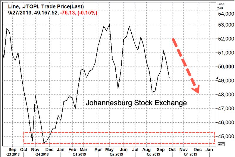 jse-johannesburg-stock-exchange