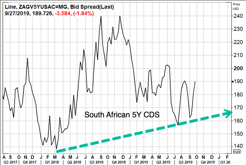 south-african-cds