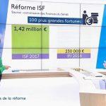 Suppression de l'ISF: la réforme a favorisé les plus grosses fortunes