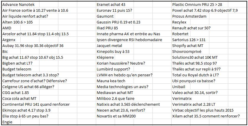 titres-analyses