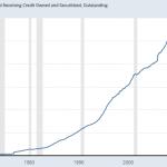 Warning – USA: La dette sur les cartes de crédit vient d'atteindre un nouveau sommet historique au 2nd trimestre 2019 !