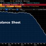 Planche à billets: Le bilan de la Fed bondit et repasse au dessus des 4000 milliards $… Relance du Q.E qui ne doit pas être nommé ainsi !