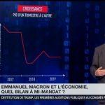 Emmanuel Macron et l'économie, quel bilan à mi-mandat ?… Avec Jacques Sapir