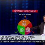 Chronique éco de Jacques Sapir – Gilets jaunes, un an après: quelles retombées économiques ?