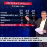 """Main basse sur la Sécu: """"L'état est en train de faire les poches à la sécurité sociale"""" – La Chronique ECO de Jacques Sapir"""