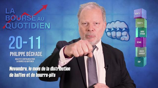 """Philippe Béchade – Séance du Mercredi 20/11/19: """"Novembre, le mois de la distribution de baffes et de bourre-pifs"""""""