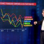 Chronique éco de Jacques Sapir – 2019 fut agitée pour l'économie française, et 2020 s'annonce comme l'année de tous les dangers !
