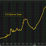 Planche à billets: La taille du bilan de la BCE bondit de 14 milliards € et atteint désormais plus de 4674 milliards € !!