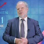 "Philippe Béchade – Séance du Mardi 14/01/20: ""TESLA OU BITCOIN, MÊME COMBAT …"""