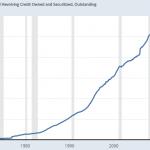 USA: La dette sur les cartes de crédit vient d'atteindre un nouveau sommet historique au 4ème trimestre 2019 à plus de 1097 milliards $ !