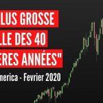 Nous sommes aujourd'hui dans la plus grosse bulle boursière jamais créée !… La hausse devient parabolique !!… C'est l'euphorie TOTALE !!!