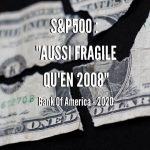 ALERTE: Le S&P500 est aujourd'hui aussi illiquide que durant la dernière Grande Crise Financière de 2008 !