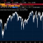 """Nicolas Chéron: """"Les conditions financières se détériorent nettement malgré l'interventionnisme des banques centrales…"""""""