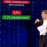 Covid-19: un choc économique viral ?… Avec Jacques Sapir