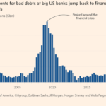 """Raphaël Bloch: """"La dernière fois que les banques US ont provisionné autant (pour des risques d'impayés), c'était lors de la crise des subprimes !"""""""