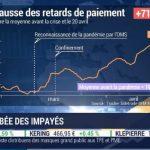 Les retards de paiements s'envolent de plus de 70% en France depuis le début de la crise