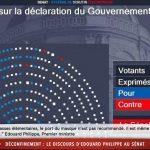Le Sénat rejette le plan de déconfinement du gouvernement !